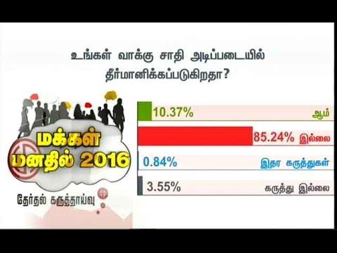 Makkal-Manathil-2016-Poll-Survey-17-03-16-Puthiya-Thalaimurai-TV