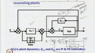 Mod-02 Lec-04 On-line Identification Of Plant Dynamics