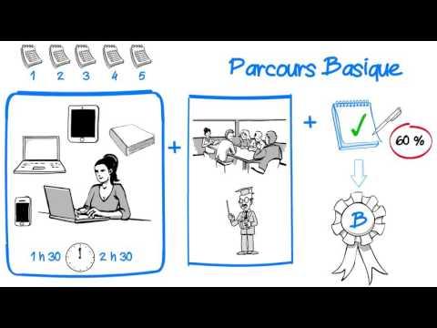 MOOC ENAC - Les deux parcours expliqués en images
