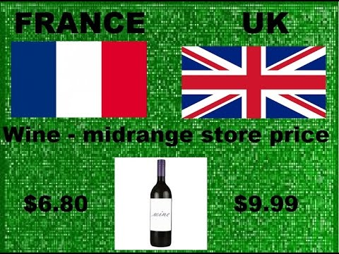 France Vs. United Kingdom - Comparison According To Cost Of Living