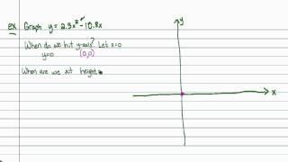 Intermediate Algebra - Graphing Quadratic Equations (Part B)