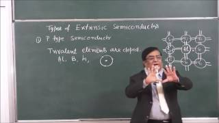 Video XII-14-04 p & n type semiconductor, Pradeep Kshetrapal Physics channel MP3, 3GP, MP4, WEBM, AVI, FLV Juli 2018