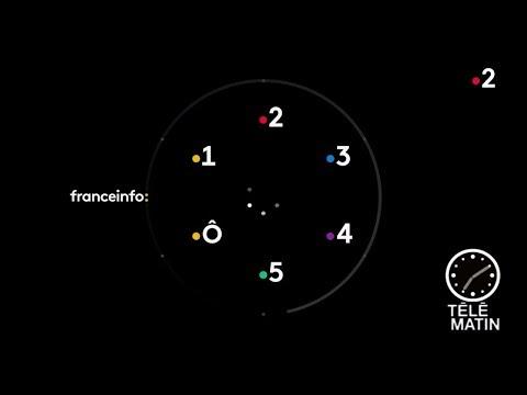 Télématin - France Télévisions new look - 29.1.2018