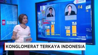 Video Konglomerat Terkaya Indonesia MP3, 3GP, MP4, WEBM, AVI, FLV November 2018