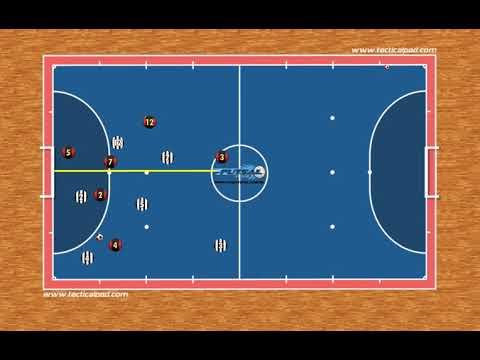 4) Posse de bola 4v2