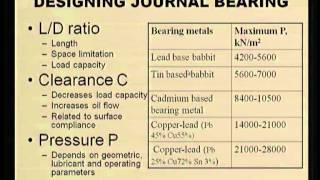 Mod-06 Lec-41 Hydrodynamic Journal Bearings