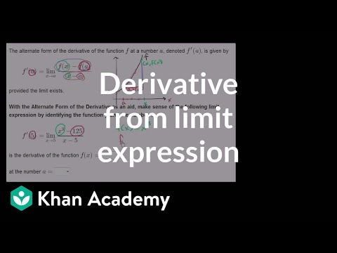 Worked Example Derivative From Limit Expression Video