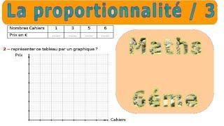 Maths 6ème - La proportionnalité 3 Exercice 3