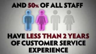 Shift Happens 2017 Shocking Customer Service Stats