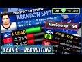 NCAA Football 14 Dynasty | Ep.135