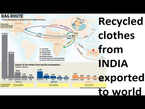 INDIA RECYCLES|| GLOBAL RECYCLING MARKET|| CLOTHING That Discarded Everywhere Is Recycled In INDIA||