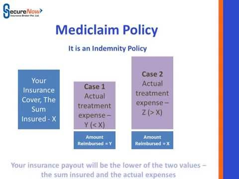 The Types of Health Insurance Policies