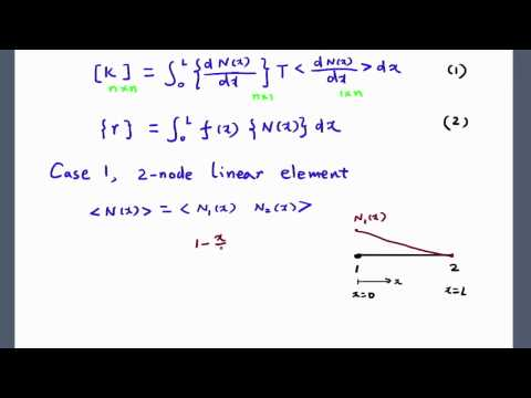 Apply Principle of Minimum Potential Energy to Obtain Finite Element Formulation