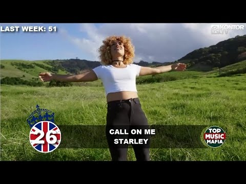 Top 40 Songs of The Week - January 14, 2017 (UK BBC CHART)