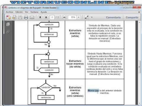 Diagramas de flujo alisconalep ccuart Image collections