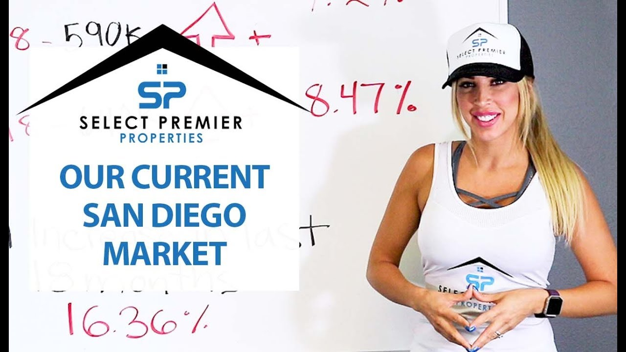 A Quick Mid-Year Update for Your San Diego Market