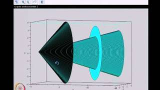 Mod-01 Lec-35 Lecture-35-Supersonic Flow Past A 3D Cone At An Angle Of Attack