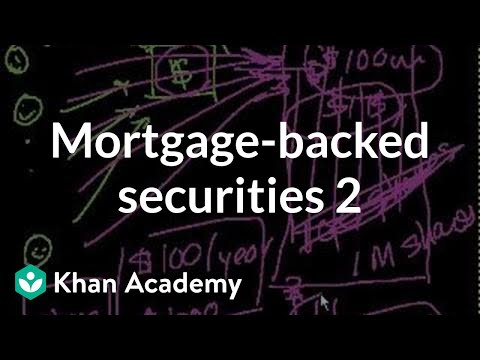 Mortgage Backed Securities Khan Academy