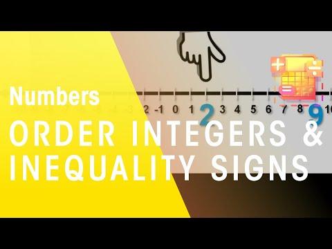 Ganzzahlen anzuordnen und Ungleichheitszeichen verwenden