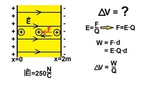 Physics - Electrical Potential and Electrical Potential Energy...