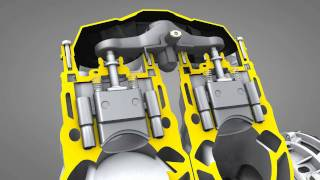 7. Ski-Doo Engine Technologies