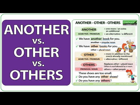 Another vs Other vs Others - English Grammar Lesson