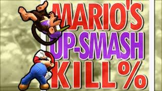 Smash Science: Mario's Up-Smash Kill% [3:48]