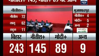 Highlights of Bihar Assembly Election 2015 results