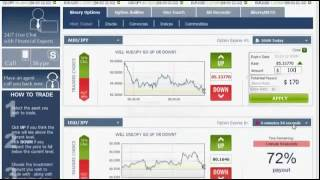 The Best Binary Options Trading Guide