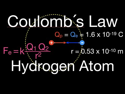 Coulomb's Law, Force of a Proton and an Electron in Hydrogen Atom