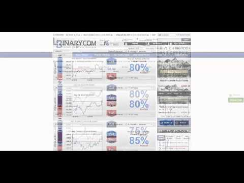 binary options-start to making money now!!