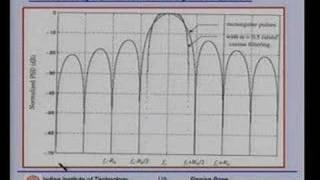 Lecture - 25 Modulation Techniques (Contd.)