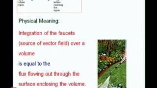 Mod-08 Lec-27 Gauss Law Eq Of Continuity(ii)