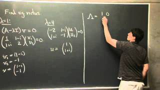 Complex Matrices | MIT 18.06SC Linear Algebra, Fall 2011