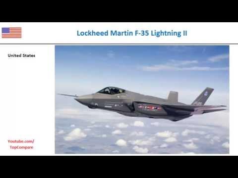 Lockheed Martin F-22 Raptor compared...