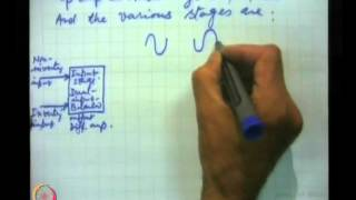 Mod-07 Lec-36 Differential And Operational Amplifier Dc And Ac Analysis (Contd.)