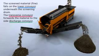 Animation of Doppstadt SM trommel