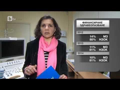 Българското здравеопазване - скъпо, неефективно, труднодостъпно