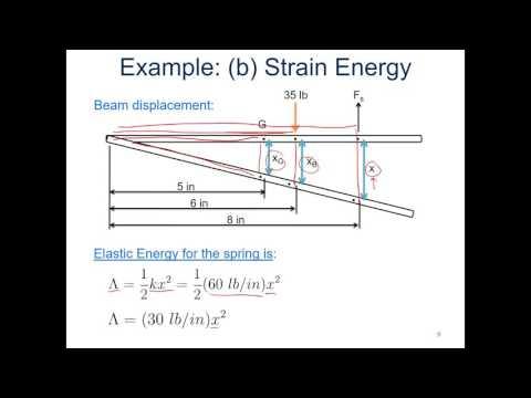 Minimum Total Potential Energy Formulation