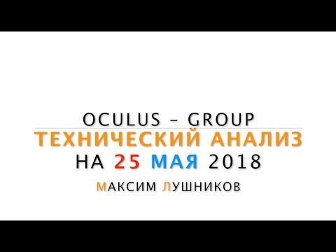 Технический анализ рынка Форекс на 25.05.2018 от Максима Лушникова - DomaVideo.Ru