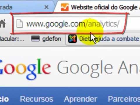 Como Instalar o Código de Acompanhamento do Google Analytics em Blog WordPress