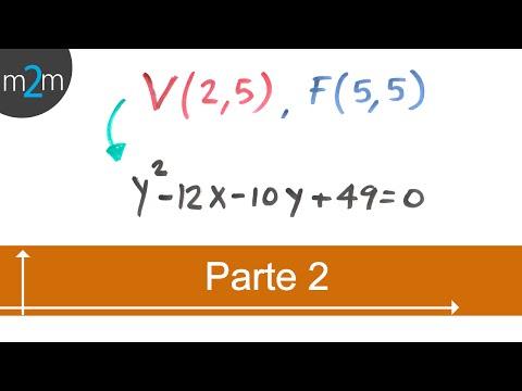 Besorgen Sie sich die Gleichung der Parabel gegeben Vertex, Fokus oder Leitlinie (TEIL 2)