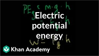 Electric potential energy  Electrostatics  Electrical engine...