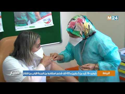 كوفيد-19..أزيد من 3 ملايين و 435 ألف شخص استفادوا من الجرعة الأولى من اللقاح