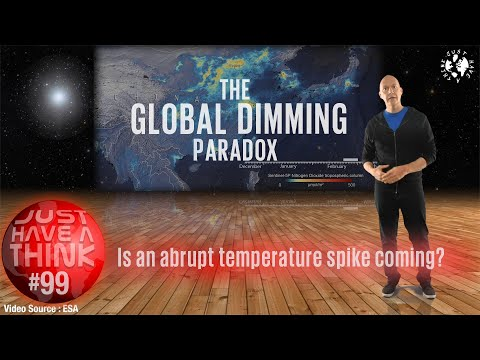 Global Dimming Paradox: Are We Facing An Abrupt Temp Spike?