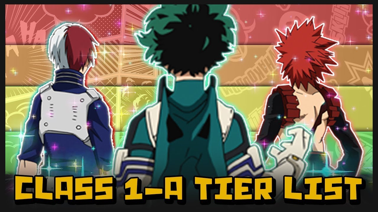 Favorite & Top Hero Rankings of the Future! CLASS 1-A EDITION Part 1!- My Hero Academia Tier List!