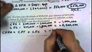 Financial Management: Supplemental Homework - Chapter 2