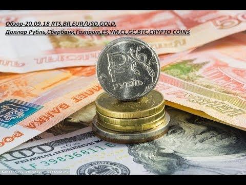 Обзор-20.09.18 RTSBREUR/USDGOLD Доллар РубльСбербанкГазпромESYMCLGCBTCCRYPTO COINS