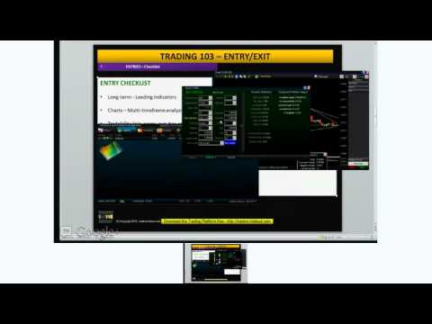 Learn to Trade – TRADING 103 – ENTRY, EXIT and MONITORING