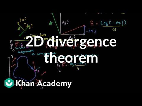 2 D Divergence Theorem